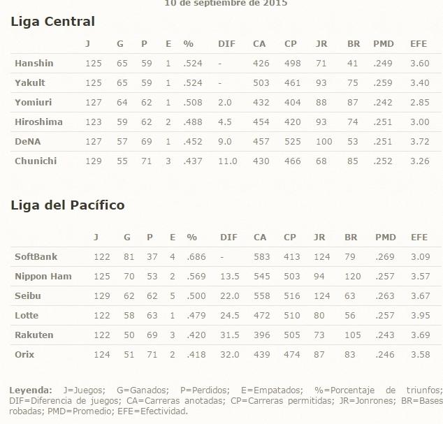 Liga Japonesa tabla posiciones 10.09.15 (1280x800)