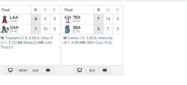 MLB RESULTADOS 11.04.16 2 (1280x800)